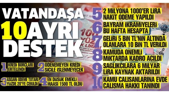 Ekonomik İstikrarKalkanı paketinde vatandaşa 10 ayrı destek!