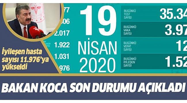 Son Dakika Haberi: Sağlık Bakanı Fahrettin Koca Türkiye'deki son vaka ve vefat sayısını açıkladı.