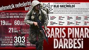 SON DAKİKA: Terör örgütlerine